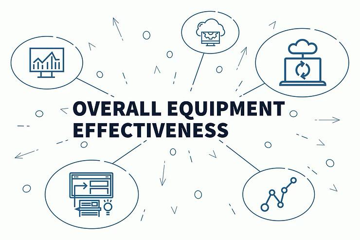 overall equipment effectiveness OEE